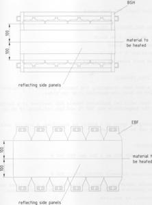 Heating PVC