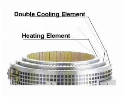 Double cooling element_en